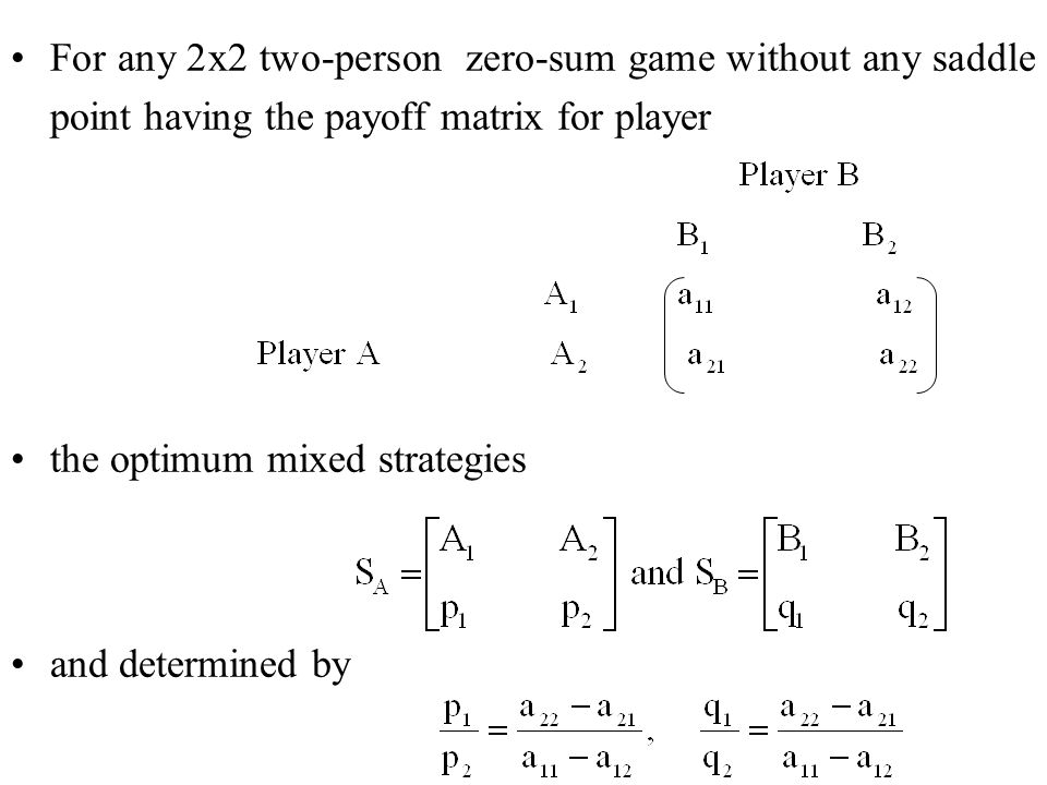 For any 2x2 two-person zero-sum game without any saddle point having the payoff matrix for player