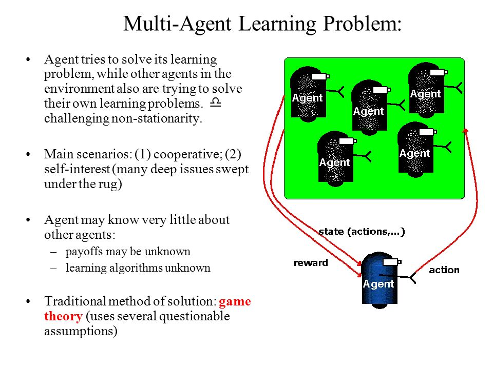 Multi-Agent Learning Problem: