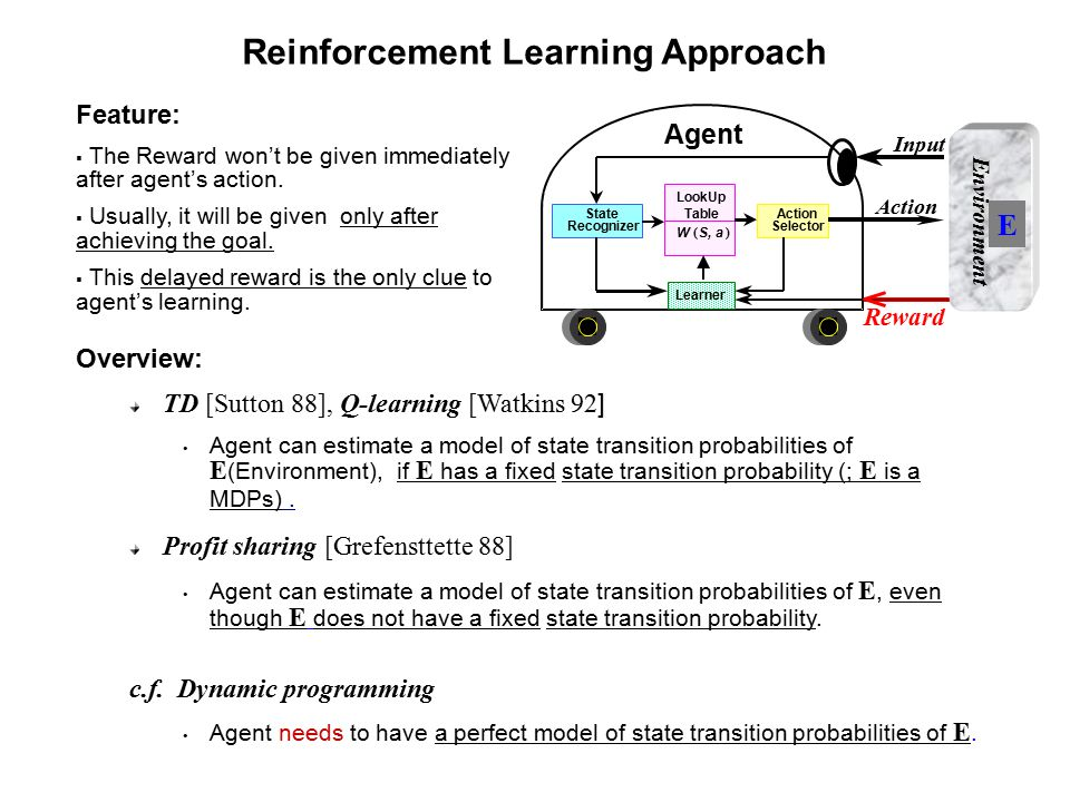 Reinforcement Learning Approach