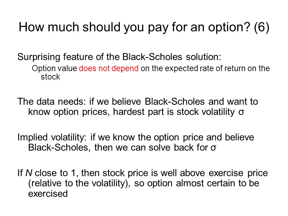 How much should you pay for an option (6)