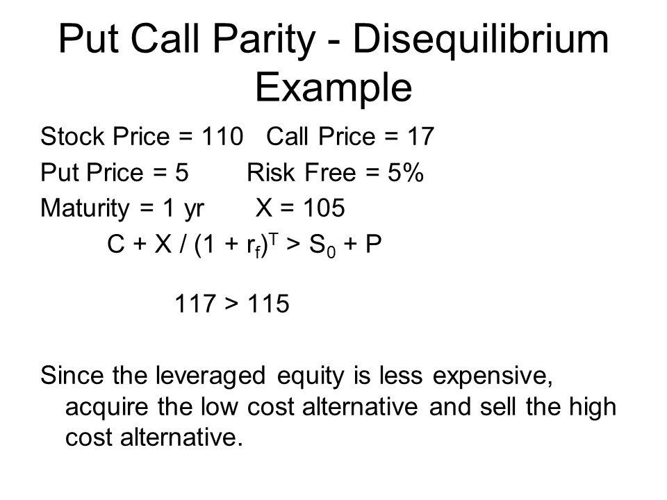 Put Call Parity - Disequilibrium Example