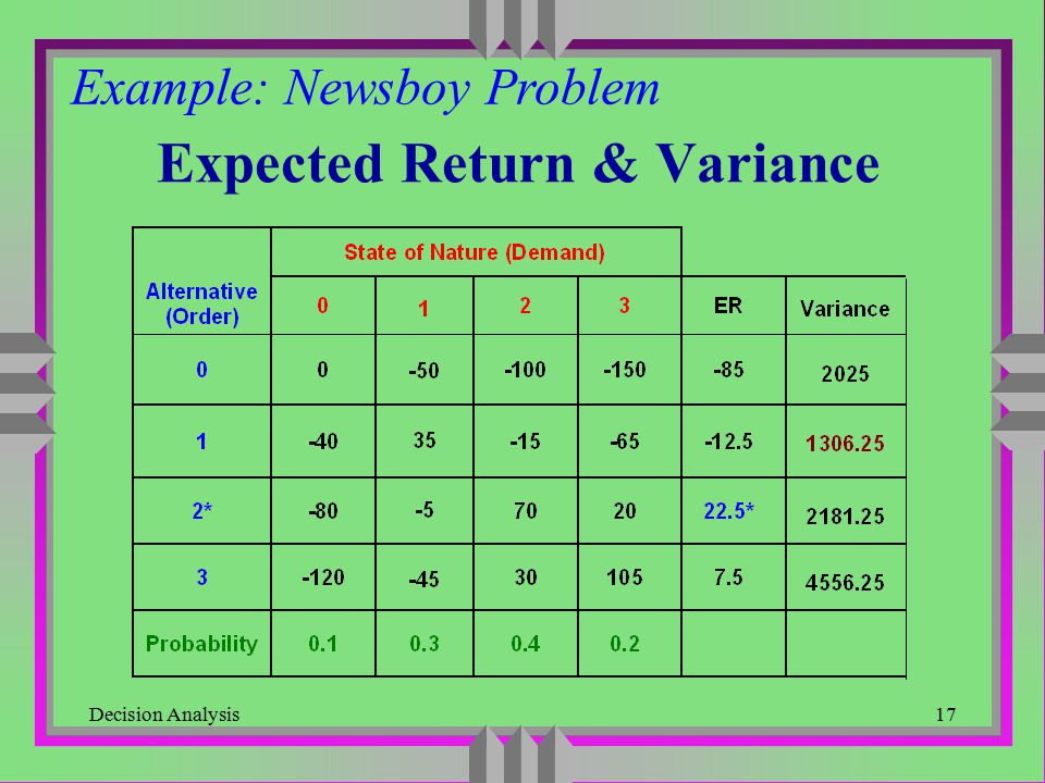 Expected Return & Variance