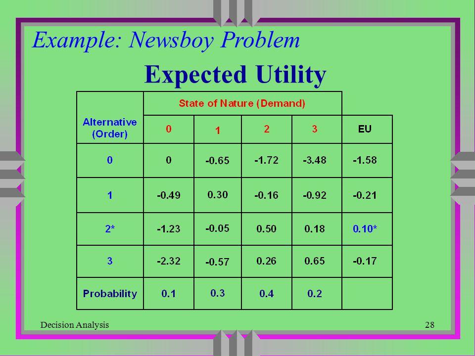 Example: Newsboy Problem