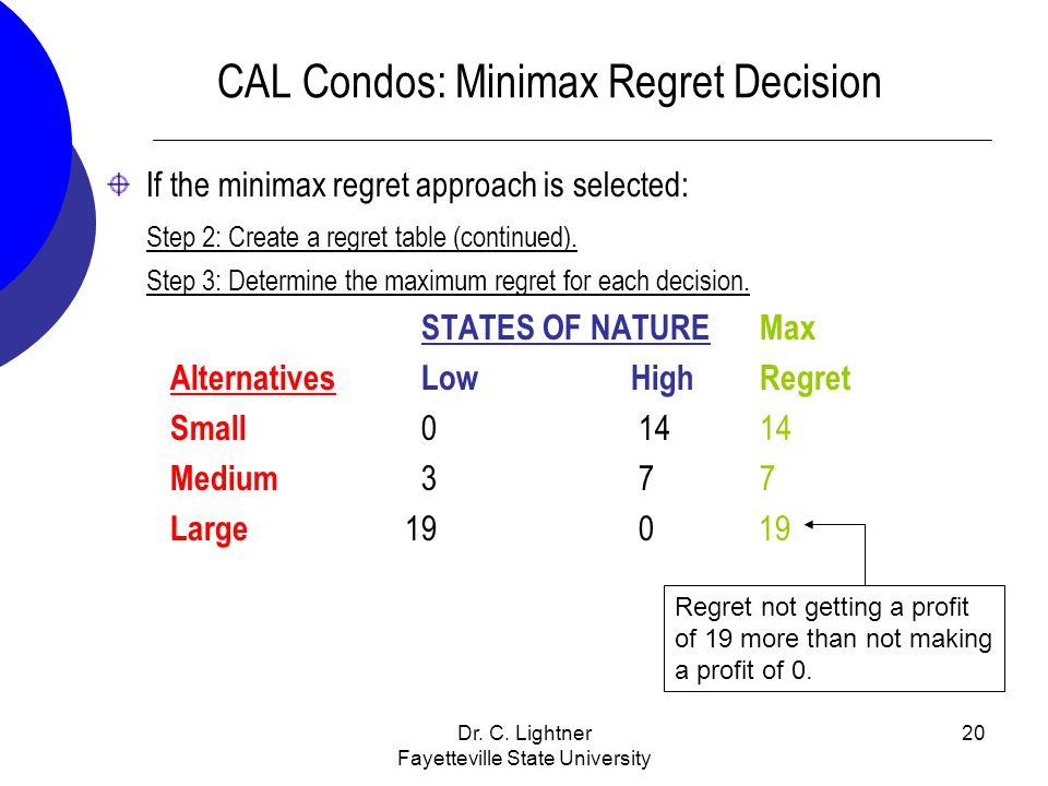 CAL Condos: Minimax Regret Decision