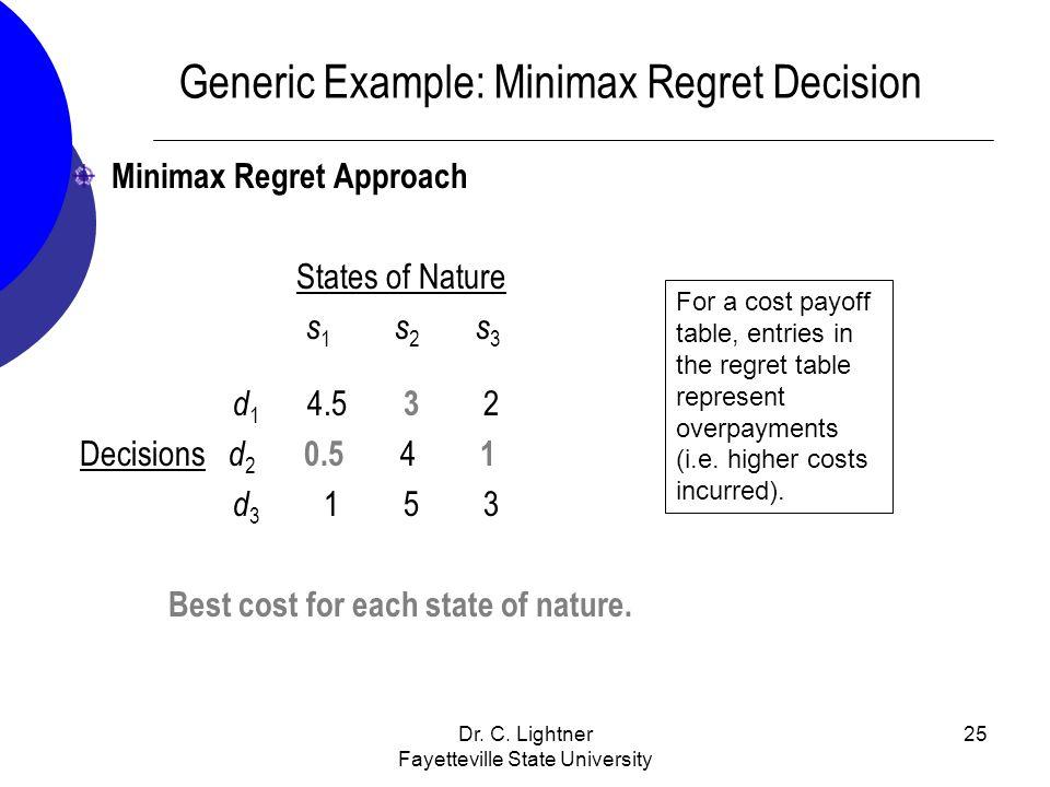 Generic Example: Minimax Regret Decision