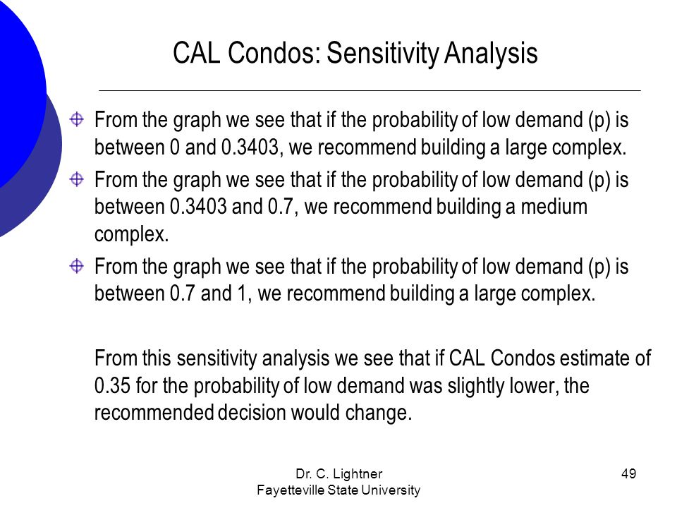 CAL Condos: Sensitivity Analysis