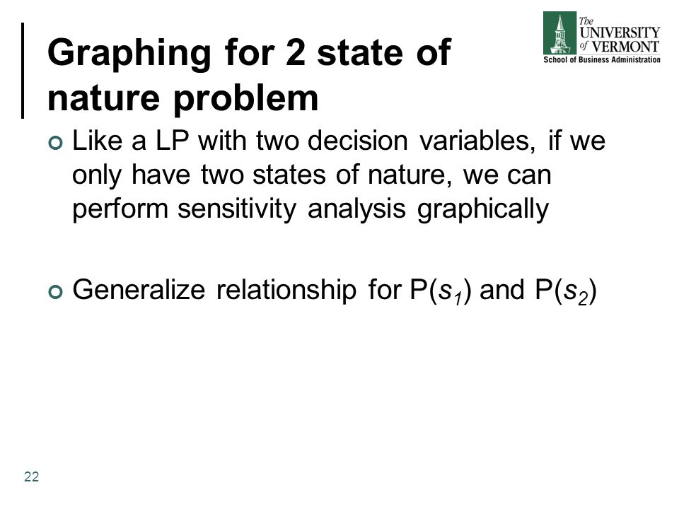 Graphing for 2 state of nature problem