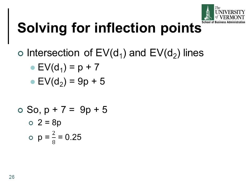 Solving for inflection points