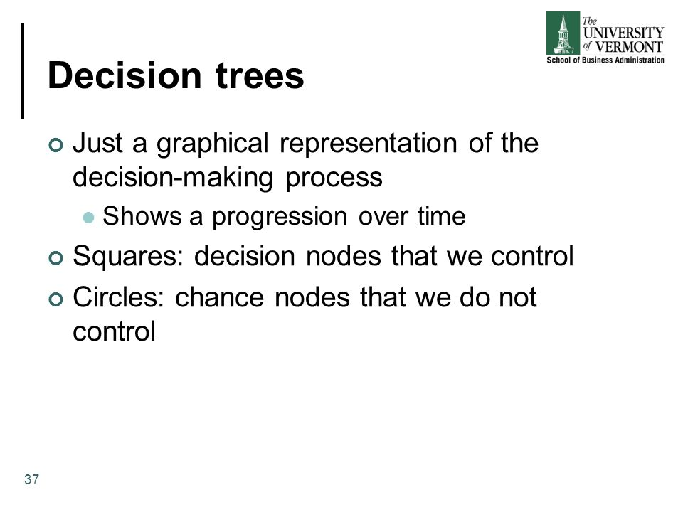 Decision trees Just a graphical representation of the decision-making process. Shows a progression over time.
