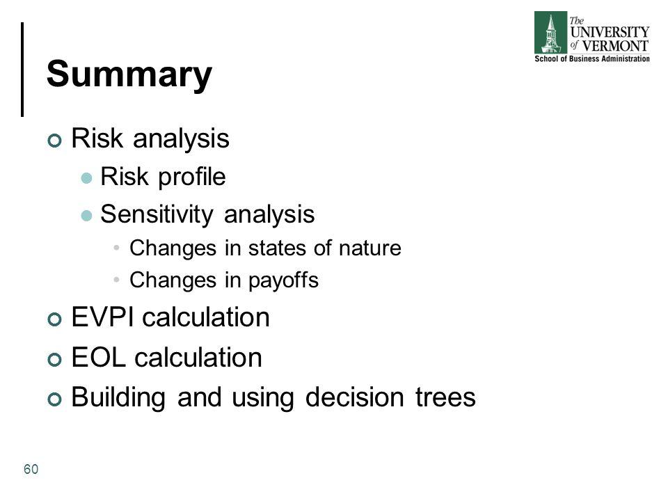 Summary Risk analysis EVPI calculation EOL calculation