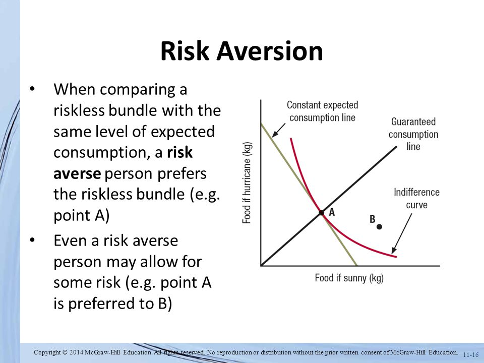 Risk Aversion