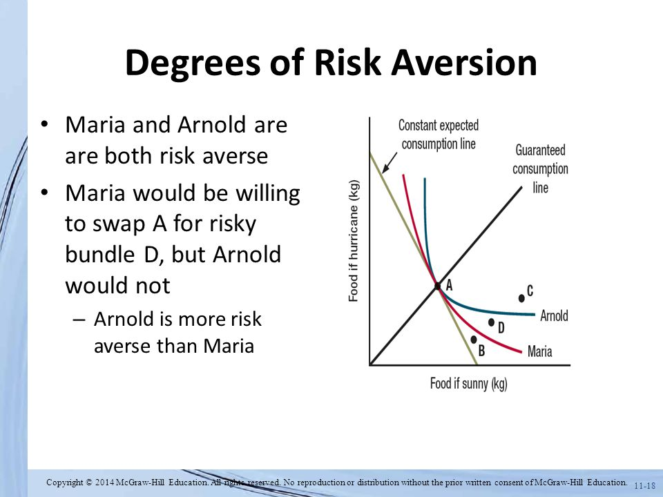 Degrees of Risk Aversion