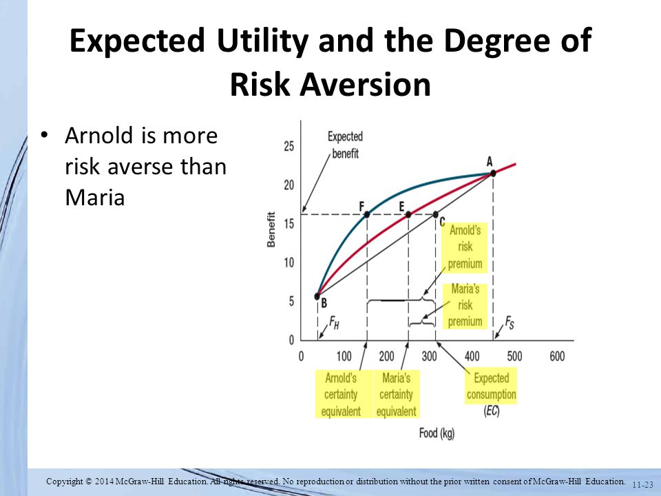Expected Utility and the Degree of Risk Aversion