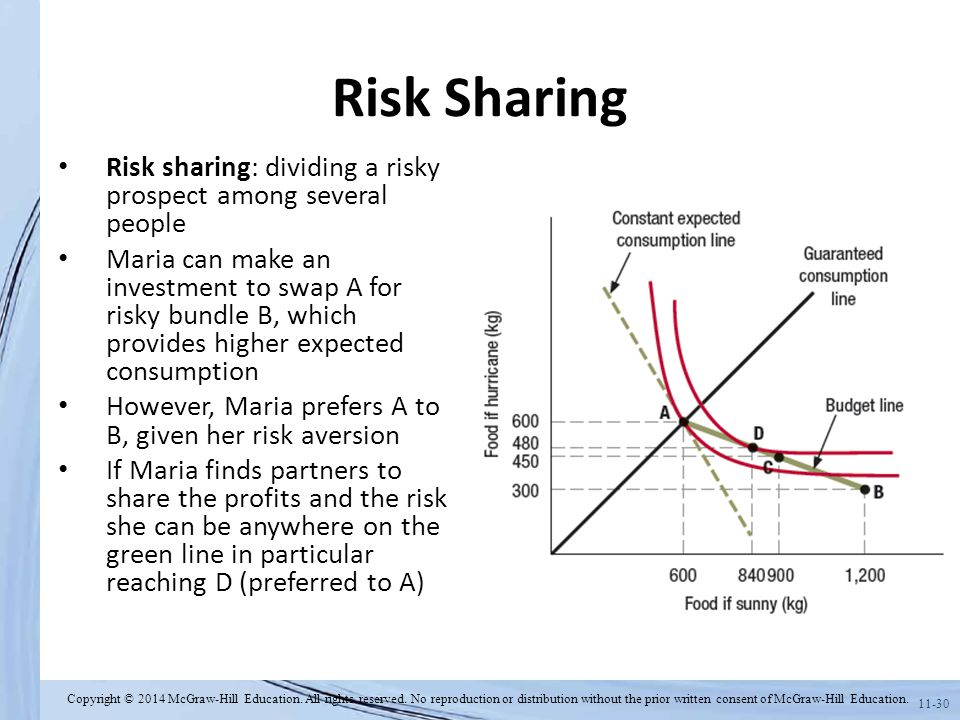 Risk Sharing Risk sharing: dividing a risky prospect among several people.