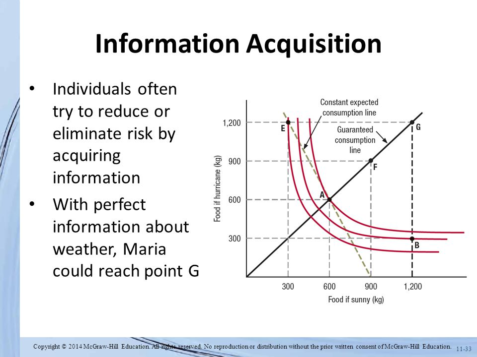 Information Acquisition