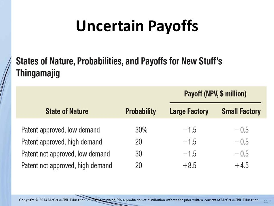 Uncertain Payoffs