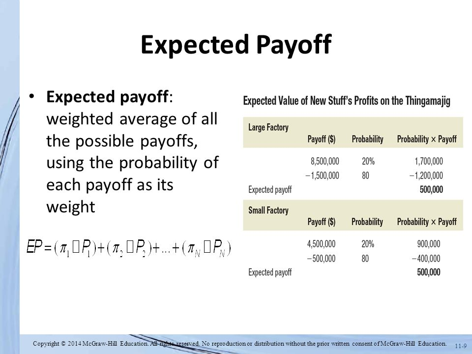 Expected Payoff Expected payoff: weighted average of all the possible payoffs, using the probability of each payoff as its weight.