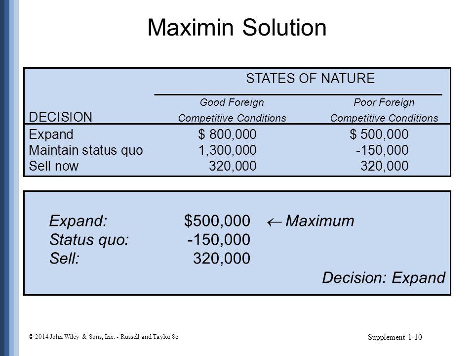 Maximin Solution Expand: $500,000  Maximum Status quo: -150,000