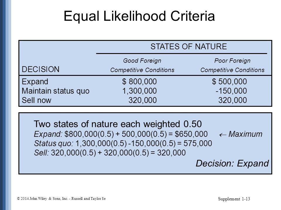 Equal Likelihood Criteria