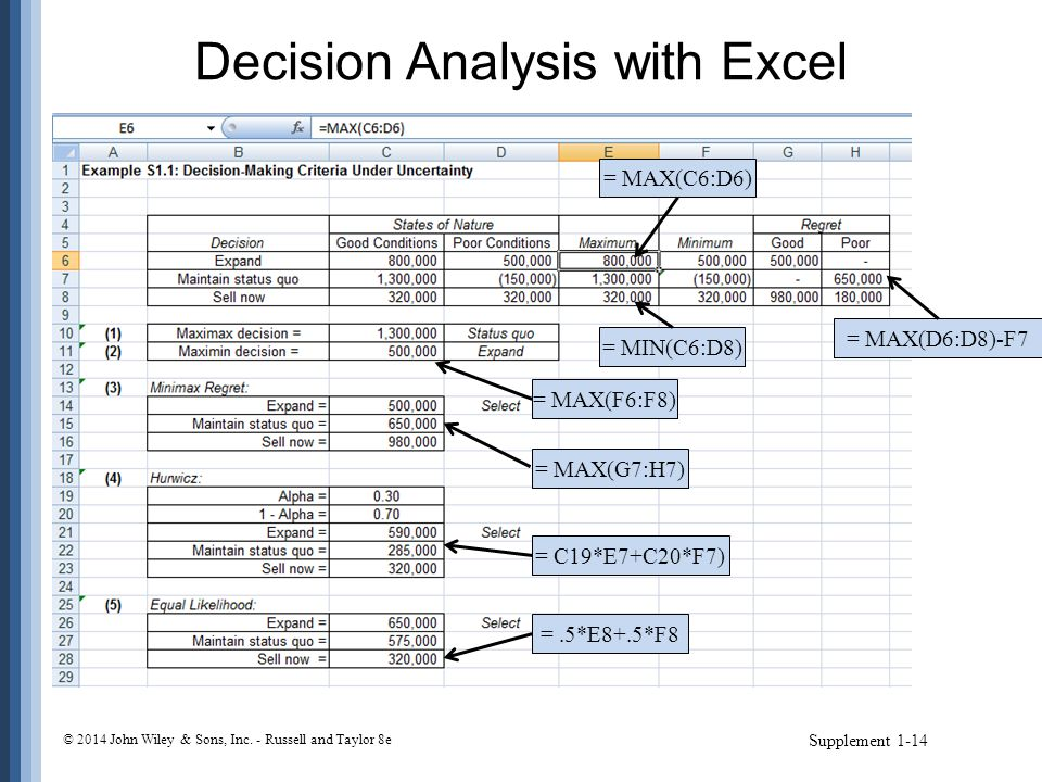 Decision Analysis with Excel