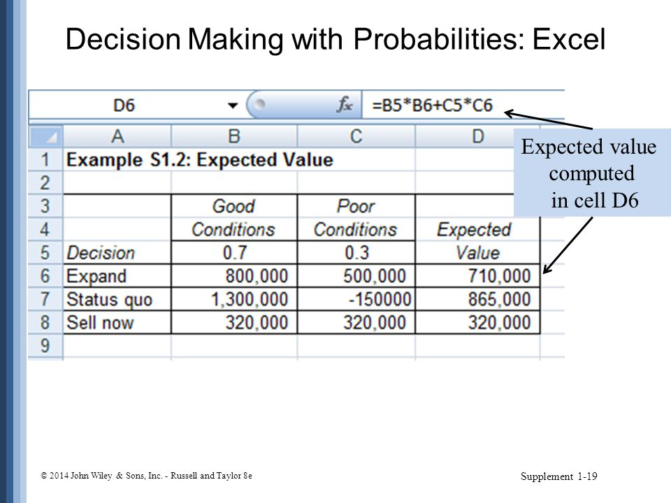 Decision Making with Probabilities: Excel