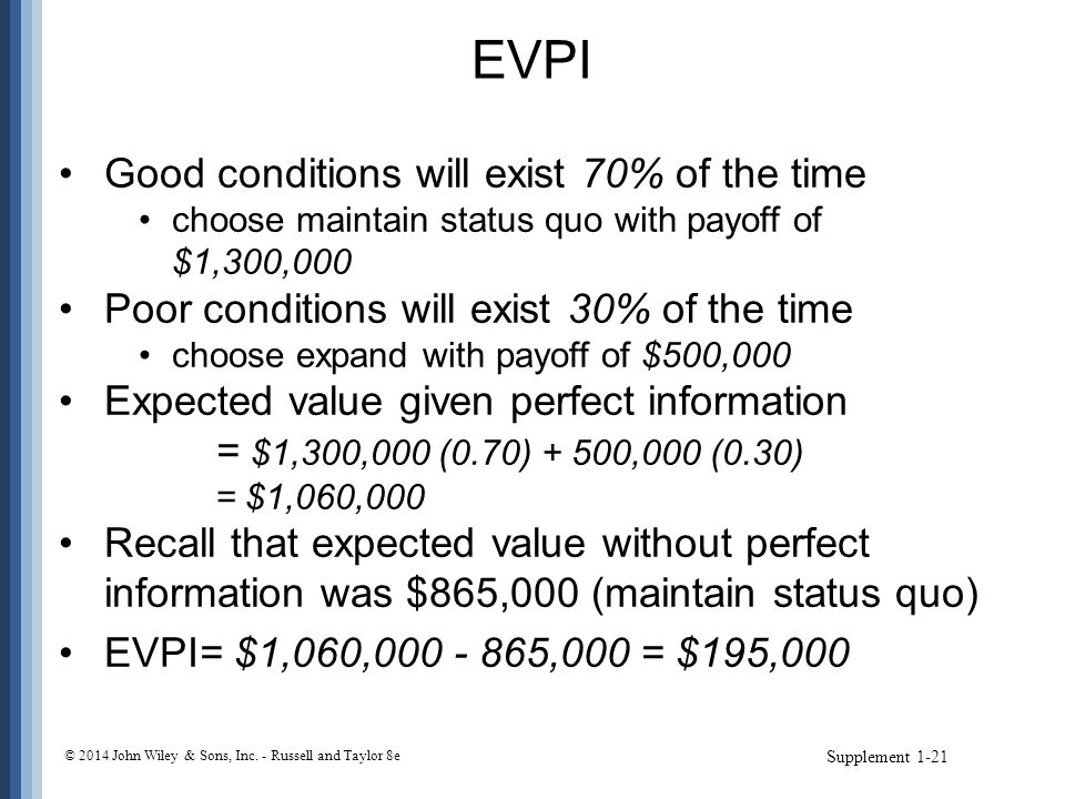 EVPI Good conditions will exist 70% of the time