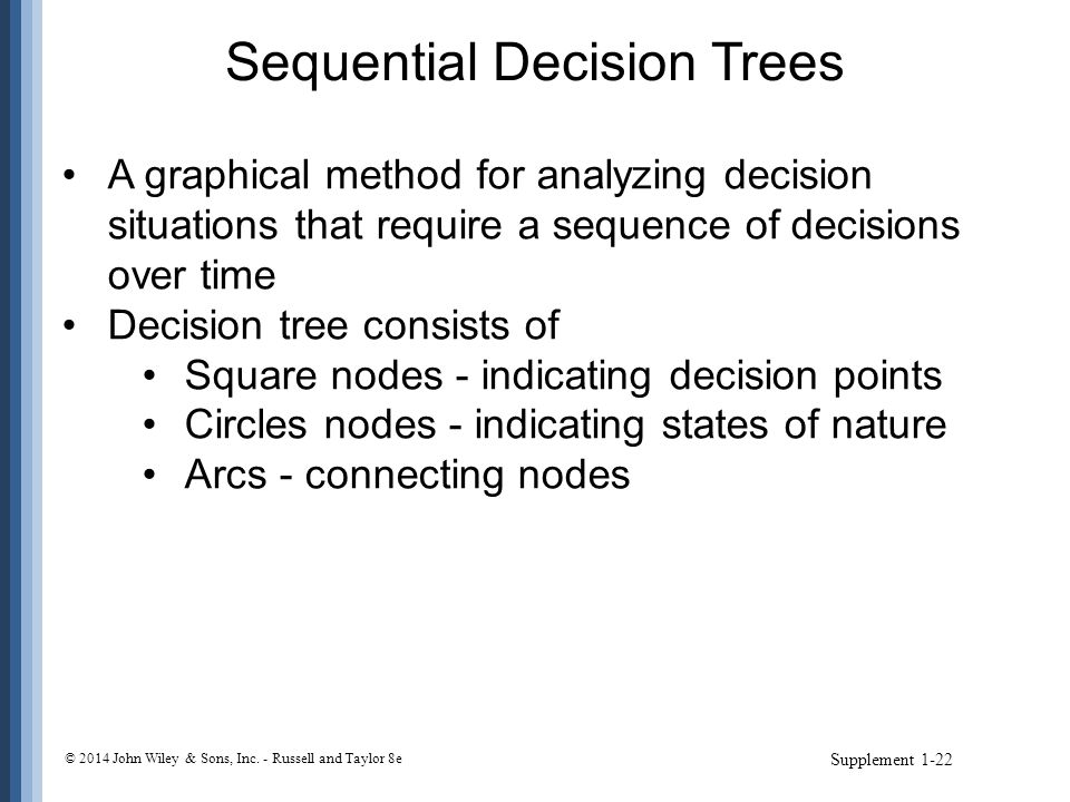 Sequential Decision Trees