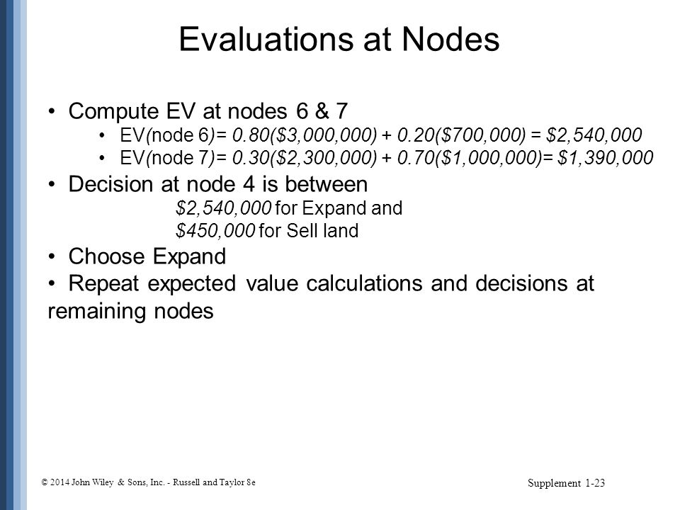 Evaluations at Nodes Compute EV at nodes 6 & 7
