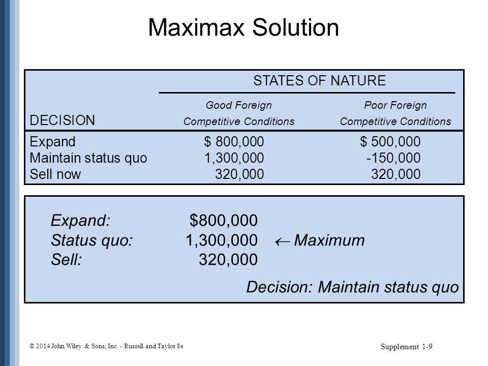 Maximax Solution Expand: $800,000 Status quo: 1,300,000  Maximum