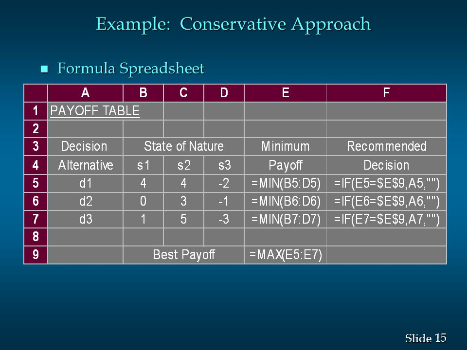 Example: Conservative Approach