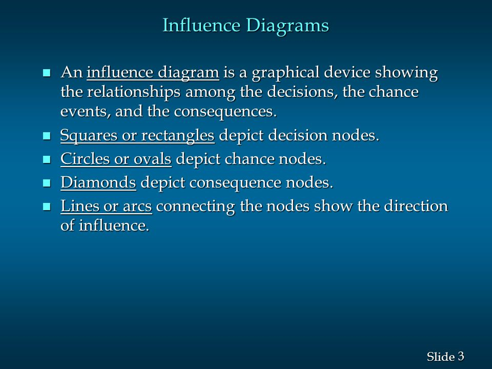Influence Diagrams An influence diagram is a graphical device showing the relationships among the decisions, the chance events, and the consequences.