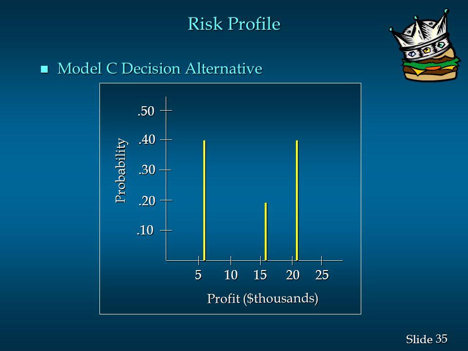 Risk Profile Model C Decision Alternative .50 .40 Probability .30 .20