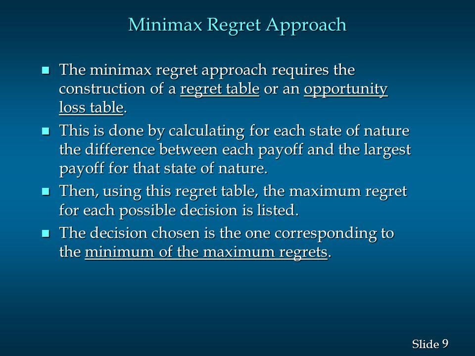 Minimax Regret Approach