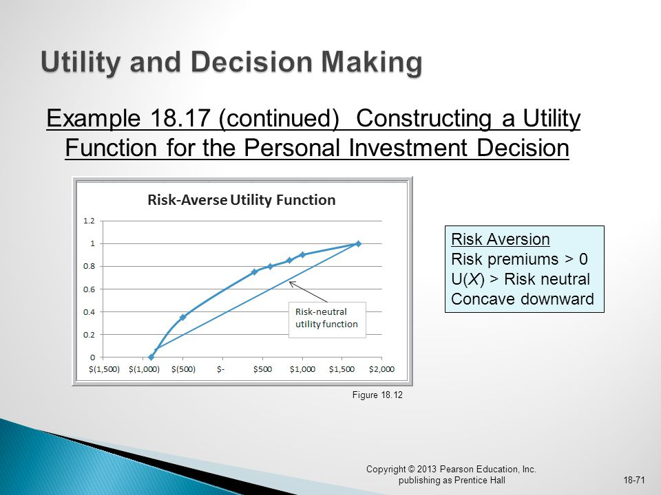 Utility and Decision Making