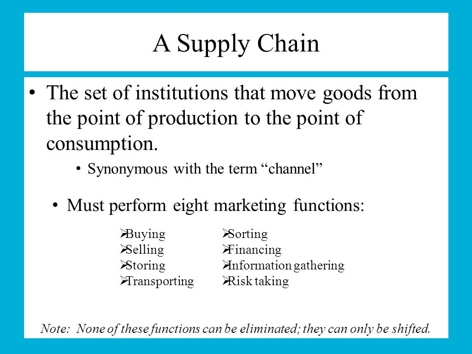 A Supply Chain The set of institutions that move goods from the point of production to the point of consumption.