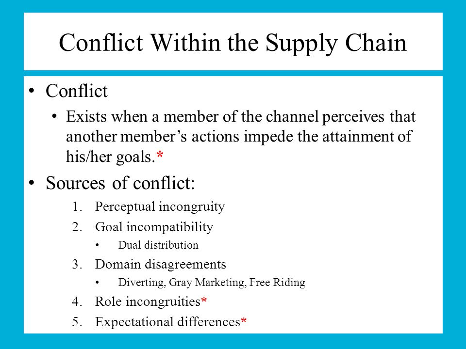 Conflict Within the Supply Chain