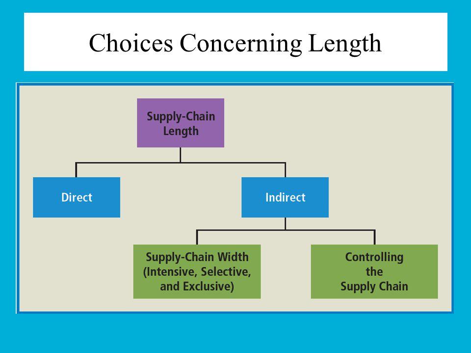 Choices Concerning Length