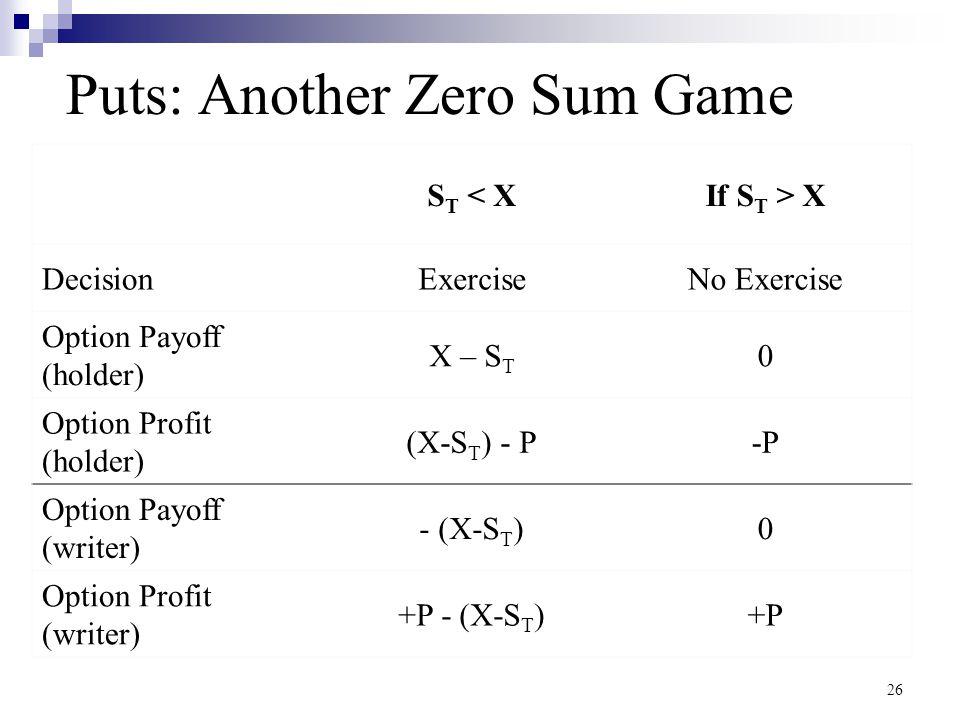Puts: Another Zero Sum Game