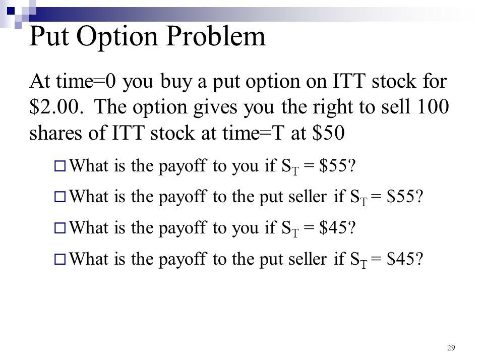 Put Option Problem
