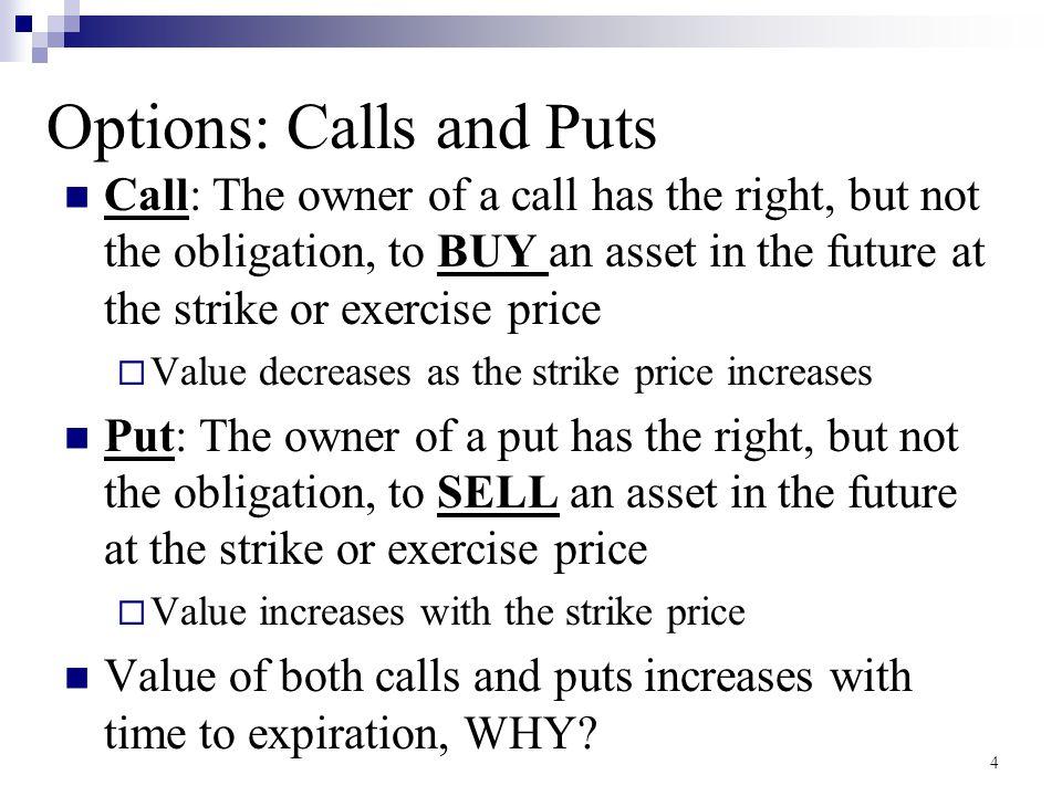 Options: Calls and Puts