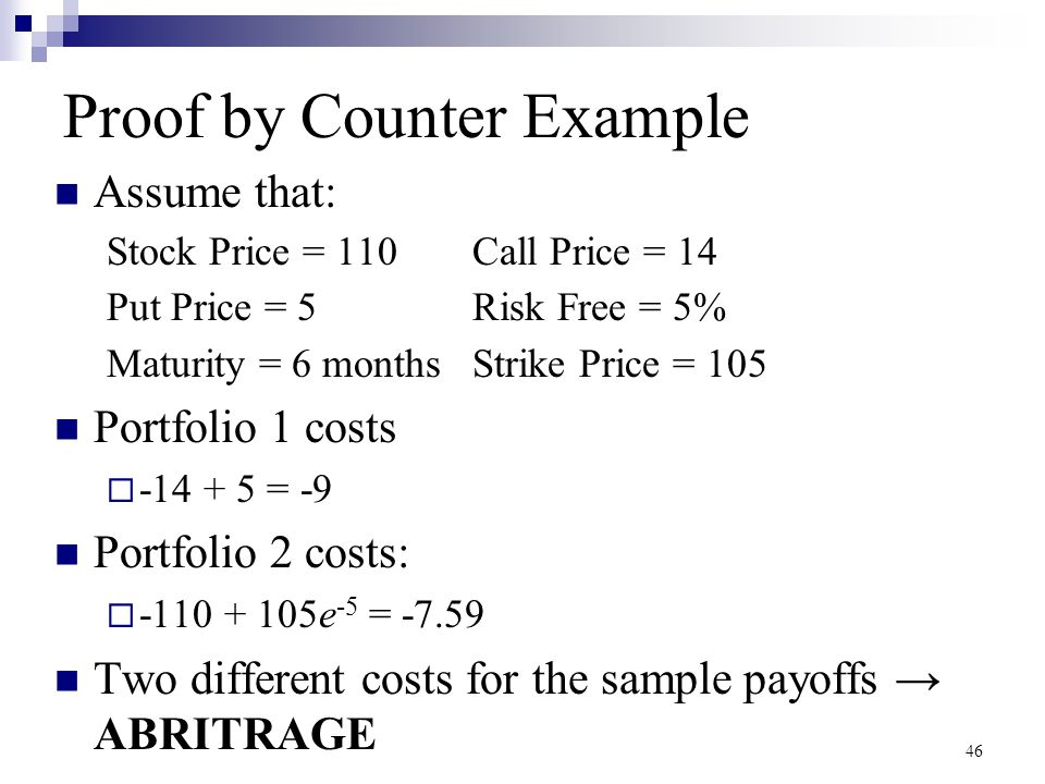 Proof by Counter Example