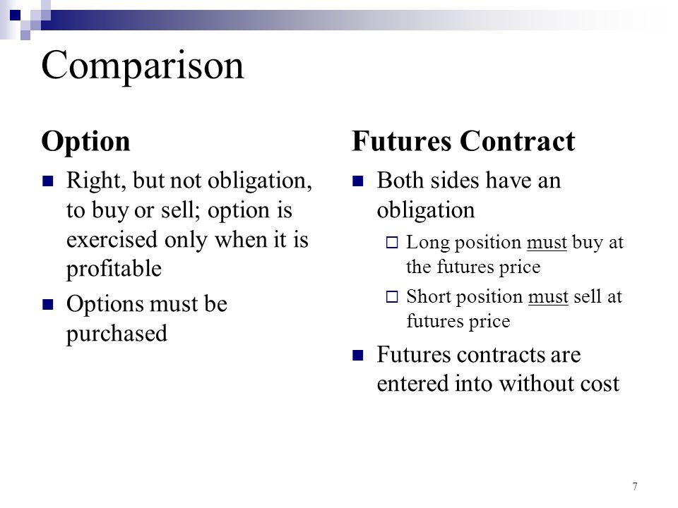 Comparison Option Futures Contract