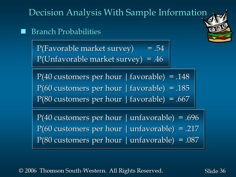 Decision Analysis With Sample Information