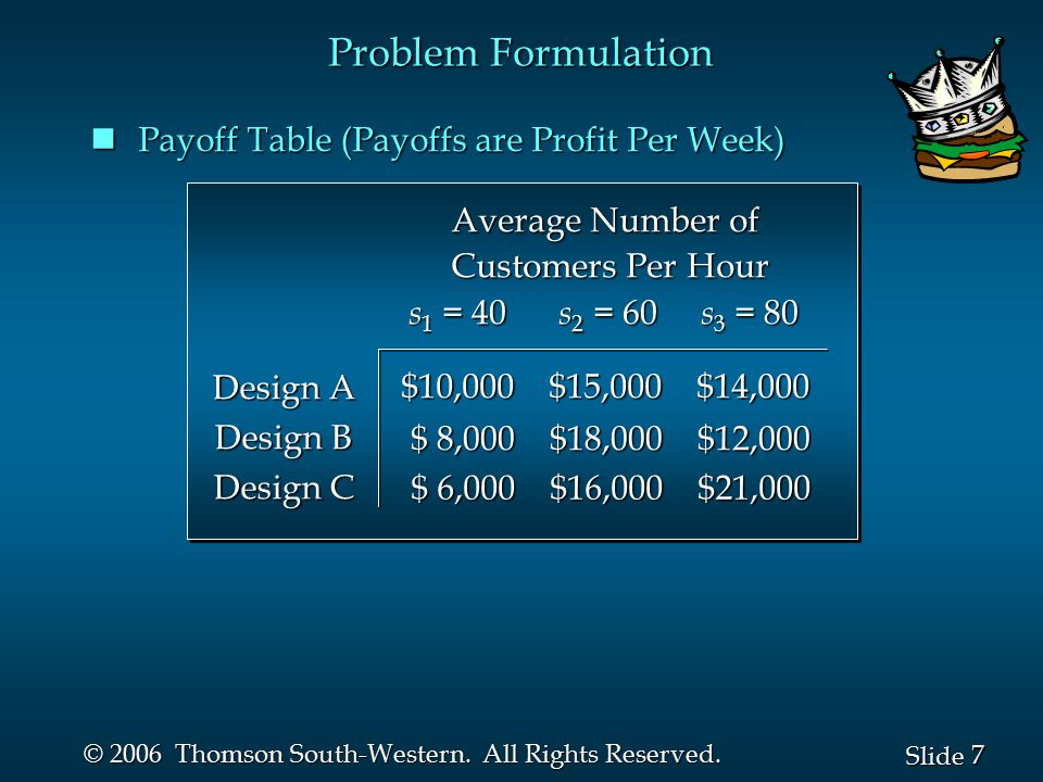 Problem Formulation Payoff Table (Payoffs are Profit Per Week)