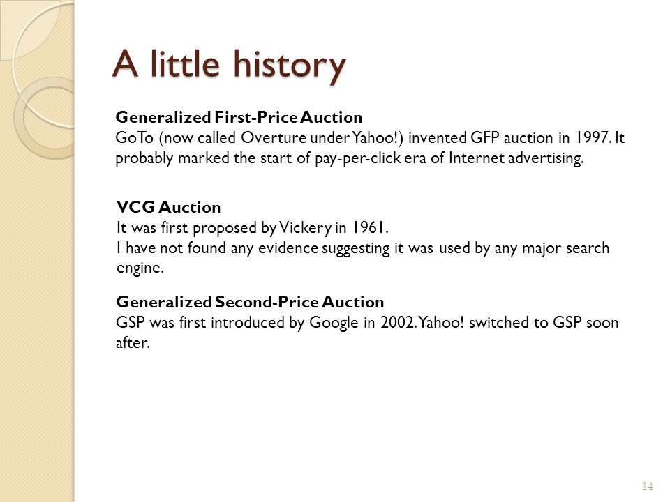 A little history Generalized First-Price Auction