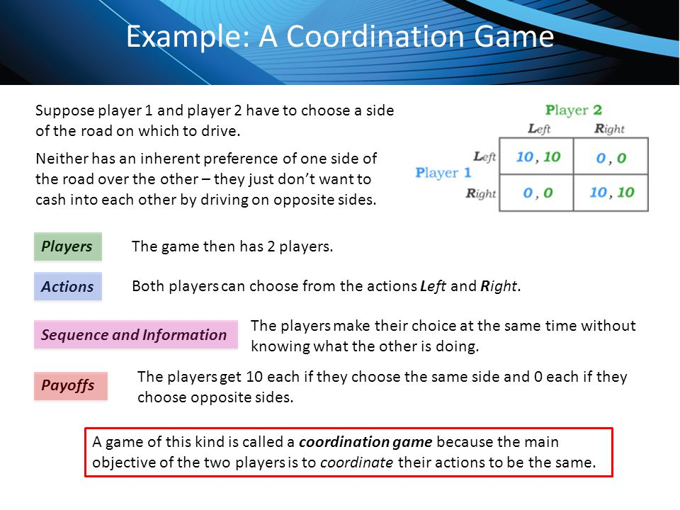 Example: A Coordination Game