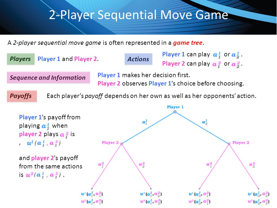 2-Player Sequential Move Game