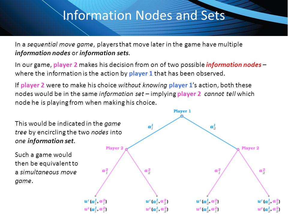 Information Nodes and Sets
