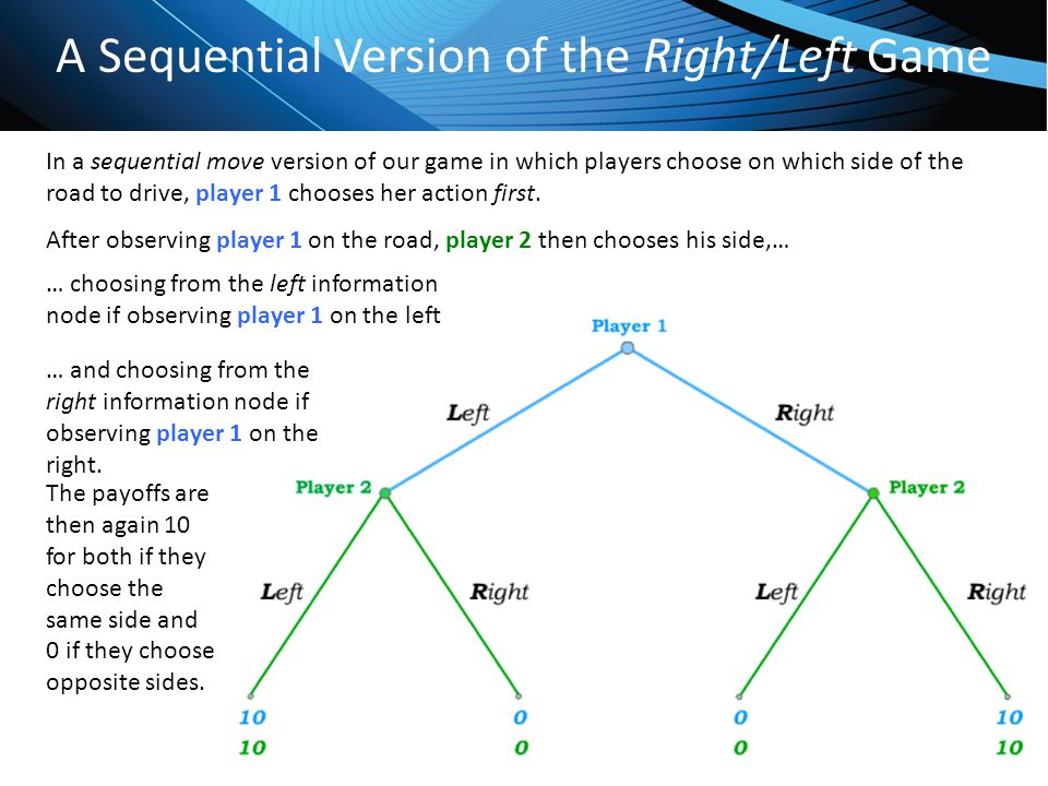 A Sequential Version of the Right/Left Game