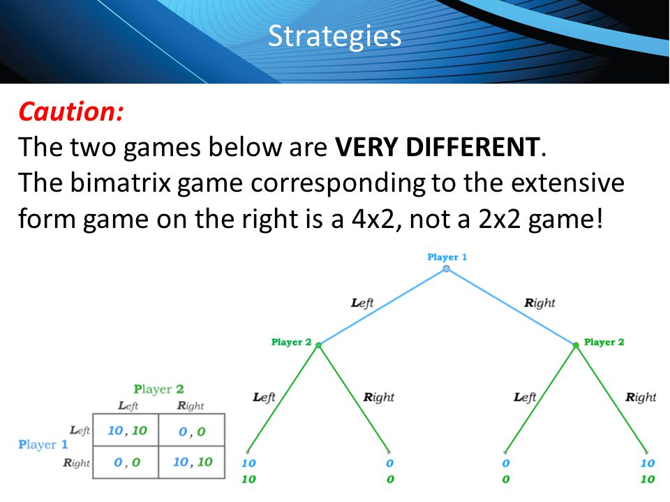 Strategies Caution: The two games below are VERY DIFFERENT.